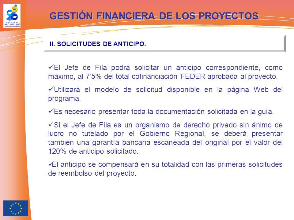 GESTIÓN FINANCIERA DE LOS PROYECTOS II. SOLICITUDES DE ANTICIPO. El Jefe de Fila podrá solicitar un anticipo correspondiente, como máximo, al 75% del