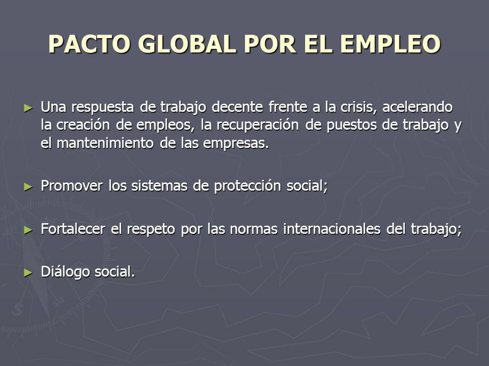 PACTO GLOBAL POR EL EMPLEO Una respuesta de trabajo decente frente a la crisis, acelerando la creación de empleos, la recuperación de puestos de traba