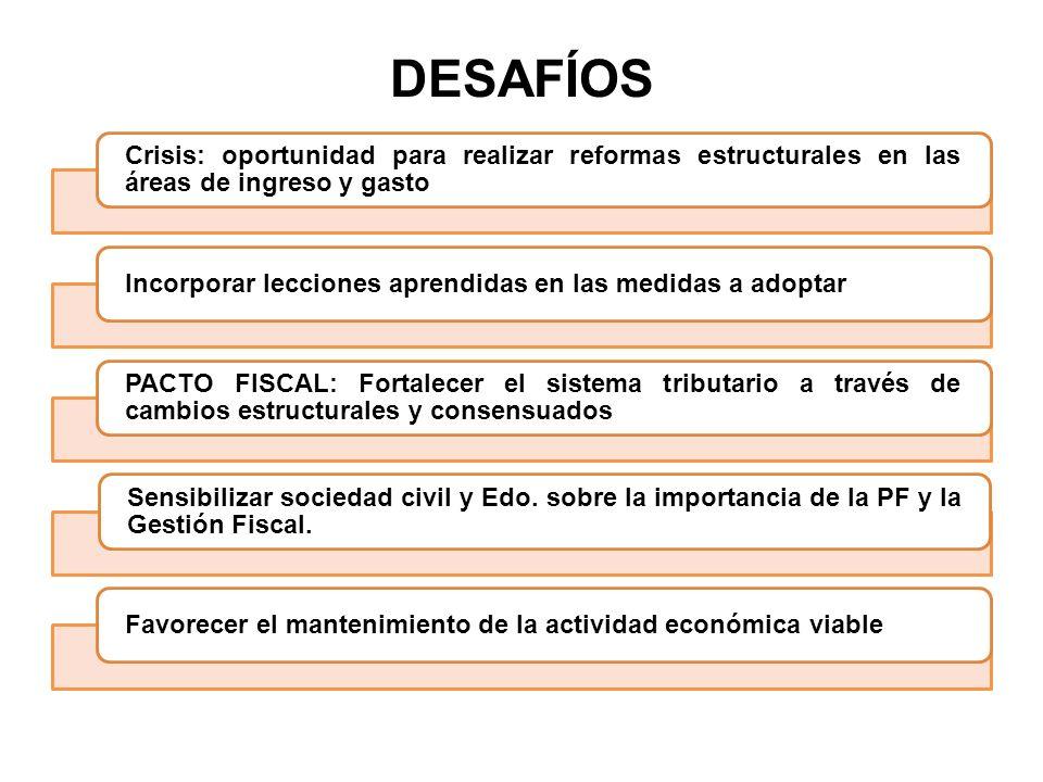 DESAFÍOS Crisis: oportunidad para realizar reformas estructurales en las áreas de ingreso y gasto Incorporar lecciones aprendidas en las medidas a ado