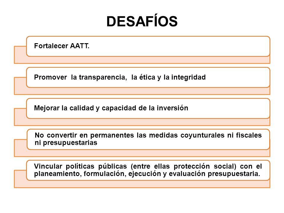 DESAFÍOS Fortalecer AATT.Promover la transparencia, la ética y la integridadMejorar la calidad y capacidad de la inversión No convertir en permanentes