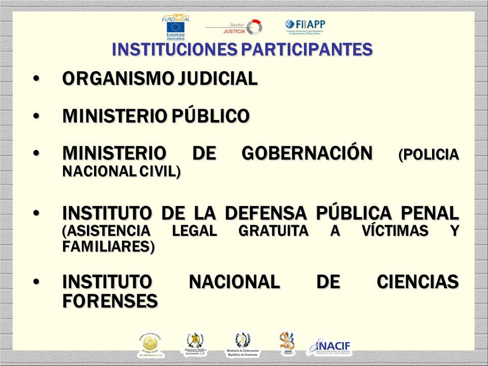 METODOLOGÍA DE ELABORACIÓN DEL PLAN REVISIÓN DEL MARCO CONSTITUCIONAL Y LEGAL DE LAS INSTITUCIONES OBLIGADAS POR LA LEYREVISIÓN DEL MARCO CONSTITUCIONAL Y LEGAL DE LAS INSTITUCIONES OBLIGADAS POR LA LEY IDENTIFICACIÓN DE CONDICIONES INSTITUCIONALES PARA LA IMPLEMENTACIÓN DE LA LEY A TRAVÉS DE LA REALIZACIÓN DE TALLERES INDIVIDUALESIDENTIFICACIÓN DE CONDICIONES INSTITUCIONALES PARA LA IMPLEMENTACIÓN DE LA LEY A TRAVÉS DE LA REALIZACIÓN DE TALLERES INDIVIDUALES PROPUESTA DE PLAN ESTRATÉGICO SECTORIALPROPUESTA DE PLAN ESTRATÉGICO SECTORIAL TALLER CON LA PARTICIPACIÓN COLECTIVA DE REPRESENTANTES DE LAS 5 INSTITUCIONES PARA EL ANÁLISIS Y VALIDACIÓN DEL PLANTALLER CON LA PARTICIPACIÓN COLECTIVA DE REPRESENTANTES DE LAS 5 INSTITUCIONES PARA EL ANÁLISIS Y VALIDACIÓN DEL PLAN