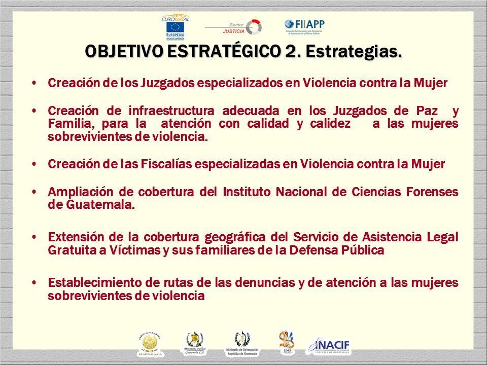 OBJETIVO ESTRATÉGICO 3.Estrategias.