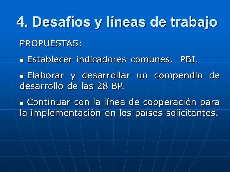 PROPUESTAS: Establecer indicadores comunes. PBI. Establecer indicadores comunes.