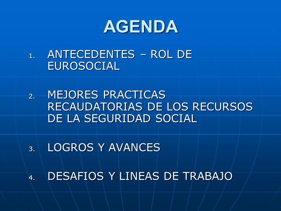 AGENDA 1.ANTECEDENTES – ROL DE EUROSOCIAL 2.