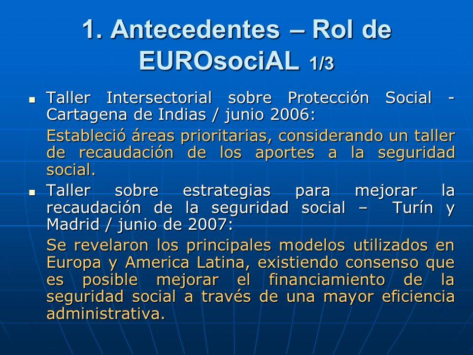 1. Antecedentes – Rol de EUROsociAL 1/3 Taller Intersectorial sobre Protección Social - Cartagena de Indias / junio 2006: Taller Intersectorial sobre