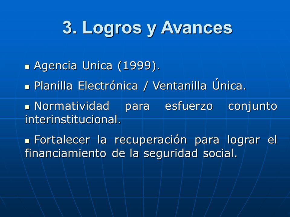 Agencia Unica (1999).Agencia Unica (1999). Planilla Electrónica / Ventanilla Única.