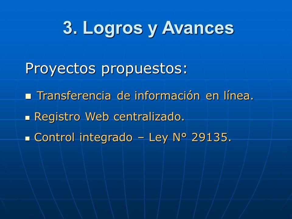 Proyectos propuestos: Transferencia de información en línea.