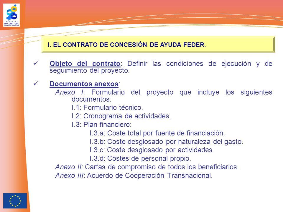 Modificaciones del proyecto.Atribución de responsabilidades.