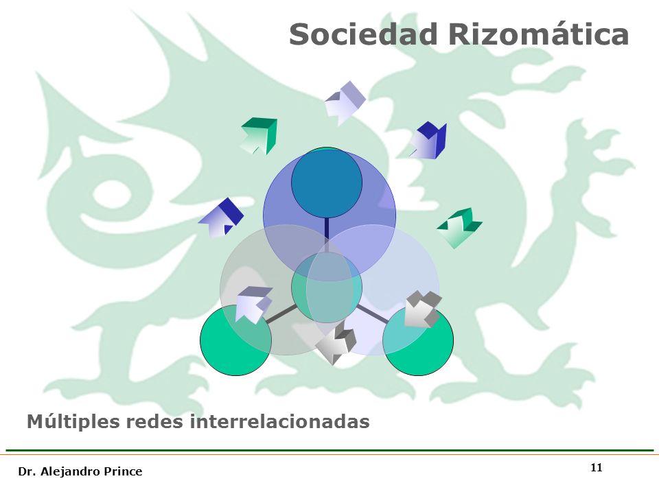 Dr. Alejandro Prince 11 Sociedad Rizomática Múltiples redes interrelacionadas