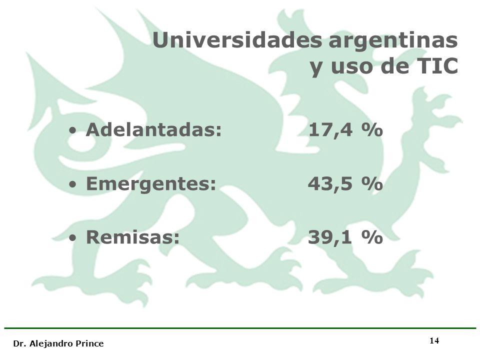 Dr. Alejandro Prince 14 Universidades argentinas y uso de TIC Adelantadas:17,4 % Emergentes: 43,5 % Remisas:39,1 %
