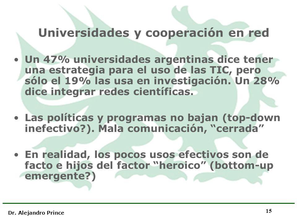 Dr. Alejandro Prince 15 Universidades y cooperación en red Un 47% universidades argentinas dice tener una estrategia para el uso de las TIC, pero sólo