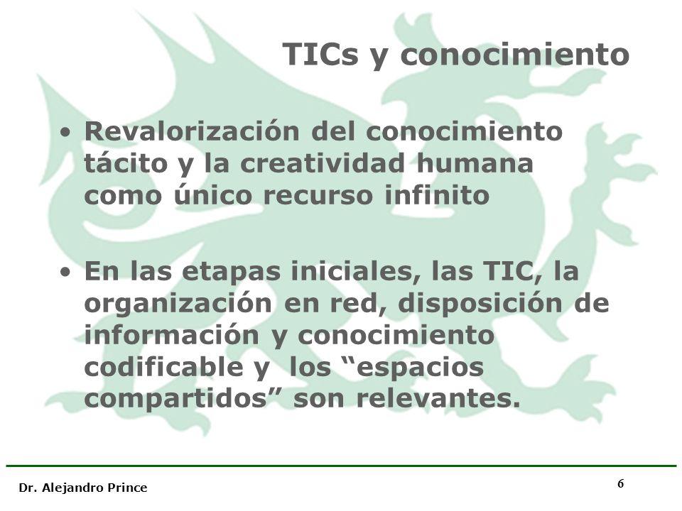 Dr. Alejandro Prince 6 TICs y conocimiento Revalorización del conocimiento tácito y la creatividad humana como único recurso infinito En las etapas in
