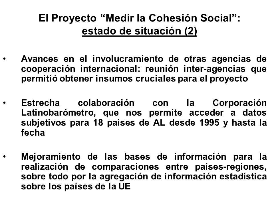 El Proyecto Medir la Cohesión Social: estado de situación (2) Avances en el involucramiento de otras agencias de cooperación internacional: reunión in