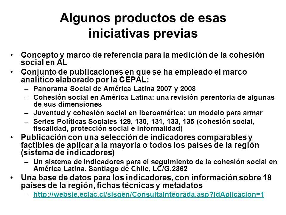 Algunos productos de esas iniciativas previas Concepto y marco de referencia para la medición de la cohesión social en AL Conjunto de publicaciones en