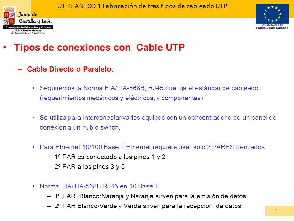 2 UT 2: ANEXO 1 Fabricación de tres tipos de cableado UTP Tipos de conexiones con Cable UTP –Cable Directo o Paralelo: Seguiremos la Norma EIA/TIA-568