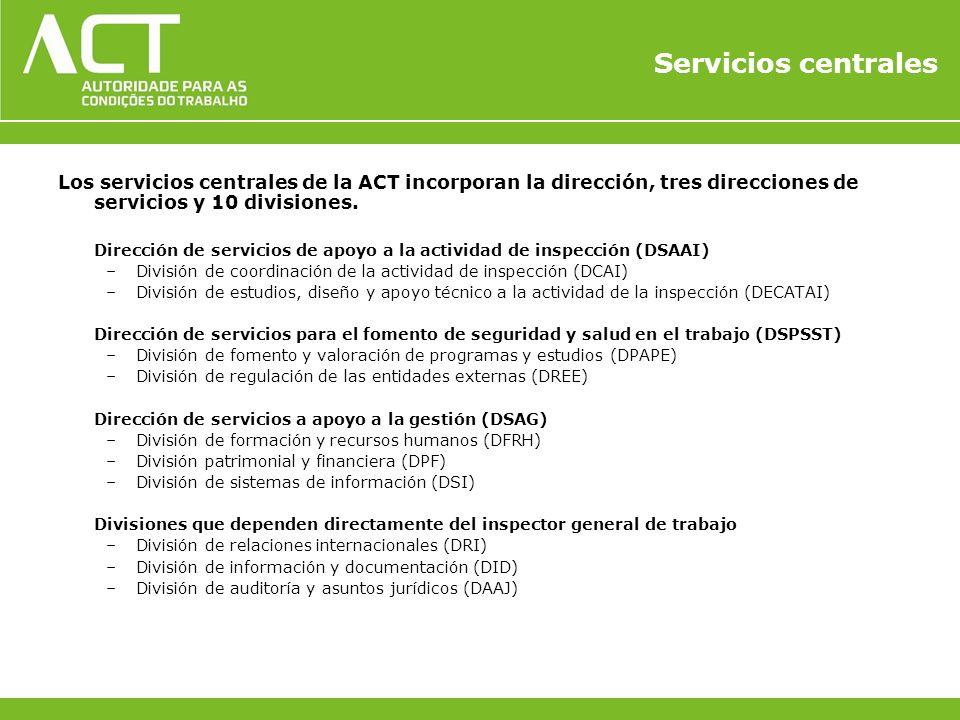 Servicios centrales Los servicios centrales de la ACT incorporan la dirección, tres direcciones de servicios y 10 divisiones. Dirección de servicios d