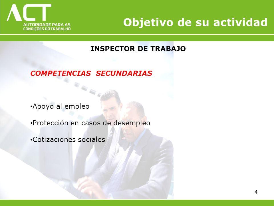 INSPECTOR DE TRABAJO COMPETENCIAS SECUNDARIAS Apoyo al empleo Protección en casos de desempleo Cotizaciones sociales 4 Objetivo de su actividad