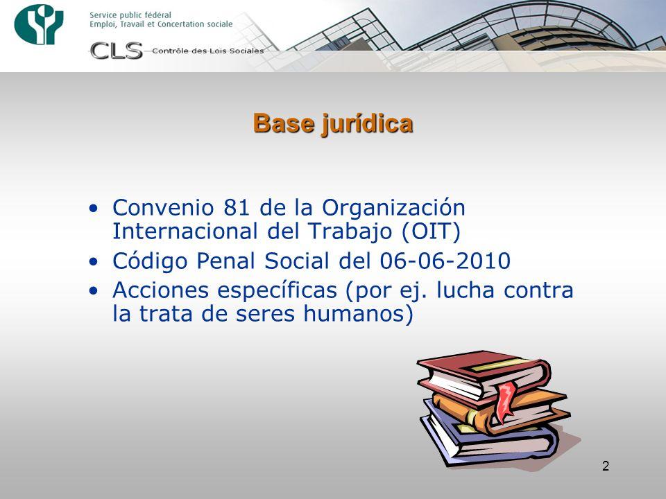 2 Base jurídica Convenio 81 de la Organización Internacional del Trabajo (OIT) Código Penal Social del 06-06-2010 Acciones específicas (por ej. lucha