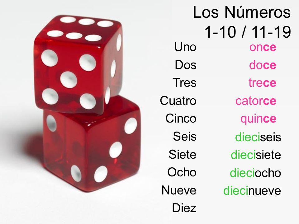 Los Números 20 -29 Veinte veintiuno veintidós veintitrés veinticuatro veinticinco veintiséis veintisiete veintiocho veintinueve