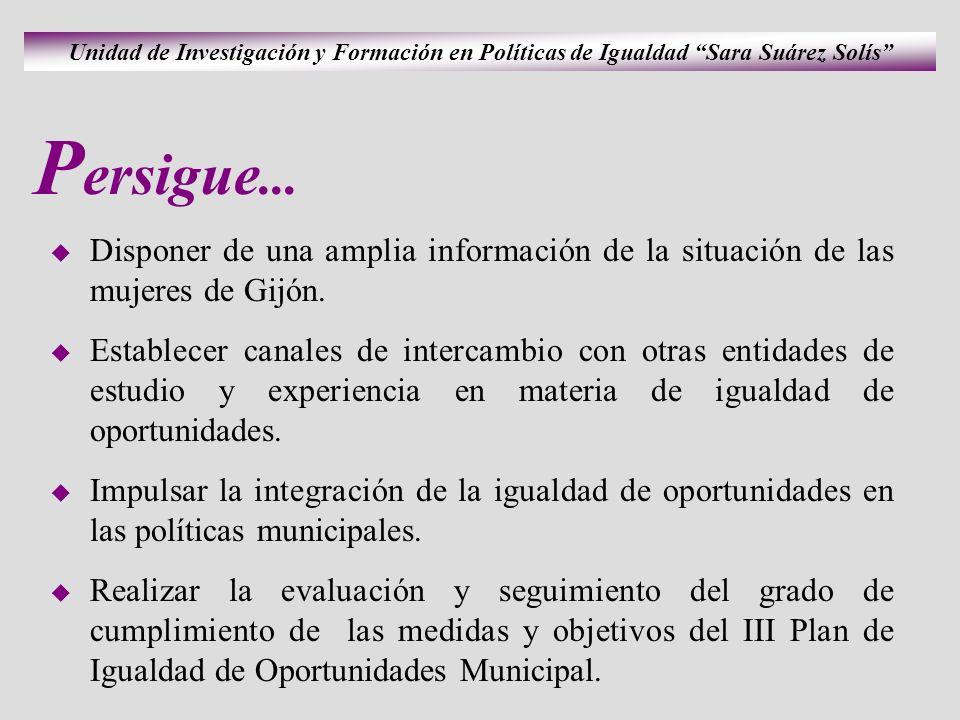 Unidad de Investigación y Formación en Políticas de Igualdad Sara Suárez Solís P ersigue...