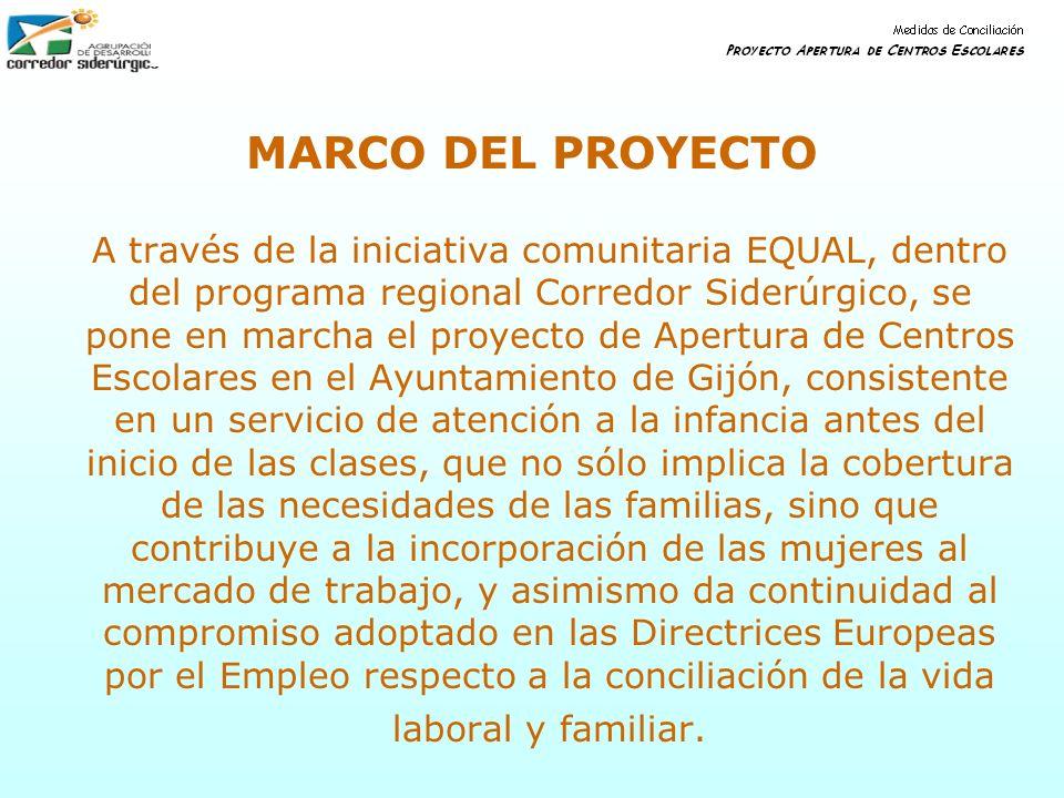 MARCO DEL PROYECTO A través de la iniciativa comunitaria EQUAL, dentro del programa regional Corredor Siderúrgico, se pone en marcha el proyecto de Ap