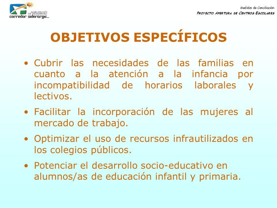 OBJETIVOS ESPECÍFICOS Cubrir las necesidades de las familias en cuanto a la atención a la infancia por incompatibilidad de horarios laborales y lectiv