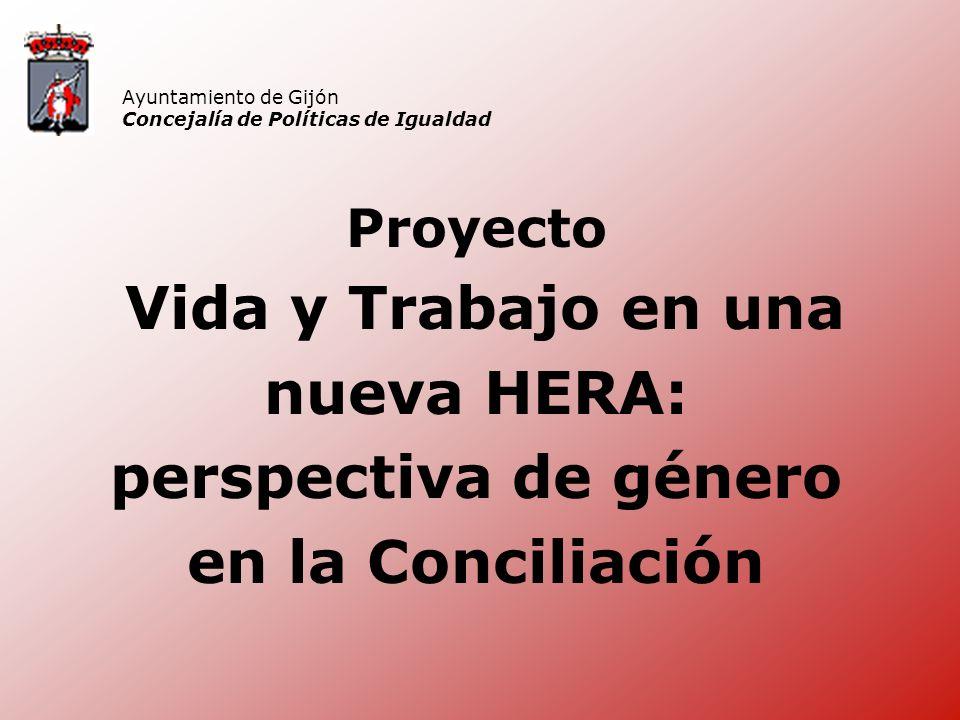 Proyecto Vida y Trabajo en una nueva HERA: perspectiva de género en la Conciliación Ayuntamiento de Gijón Concejalía de Políticas de Igualdad