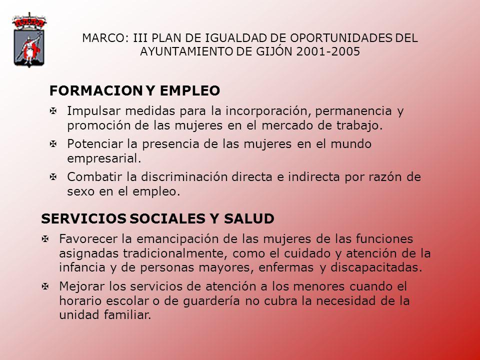 MARCO: III PLAN DE IGUALDAD DE OPORTUNIDADES DEL AYUNTAMIENTO DE GIJÓN 2001-2005 FORMACION Y EMPLEO Impulsar medidas para la incorporación, permanencia y promoción de las mujeres en el mercado de trabajo.