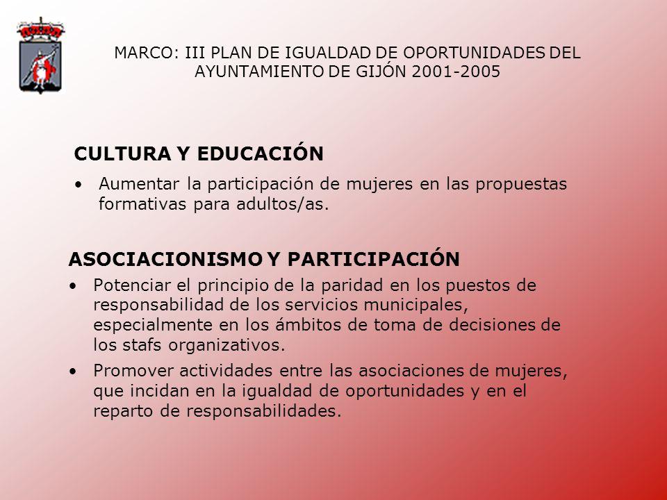 ASOCIACIONISMO Y PARTICIPACIÓN Potenciar el principio de la paridad en los puestos de responsabilidad de los servicios municipales, especialmente en los ámbitos de toma de decisiones de los stafs organizativos.