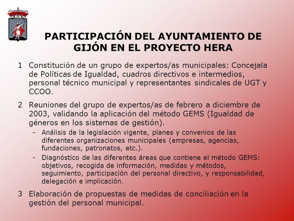 ACUERDO REGULADOR DE LAS CONDICIONES DE TRABAJO DEL LOS/AS EMPLEADOS/AS DEL AYUNTAMIENTO DE GIJÓN (2000-2003).