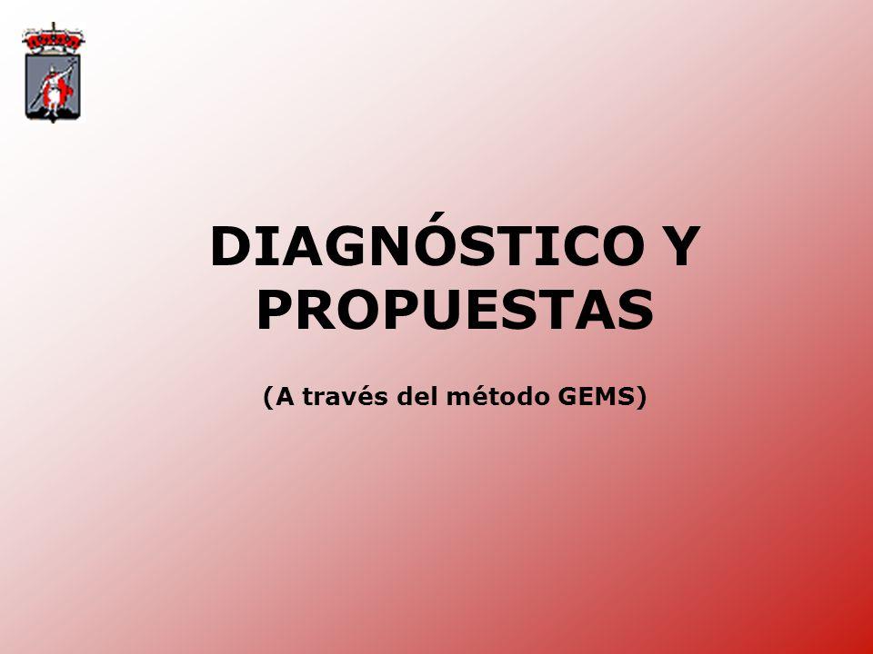 DIAGNÓSTICO Y PROPUESTAS (A través del método GEMS)