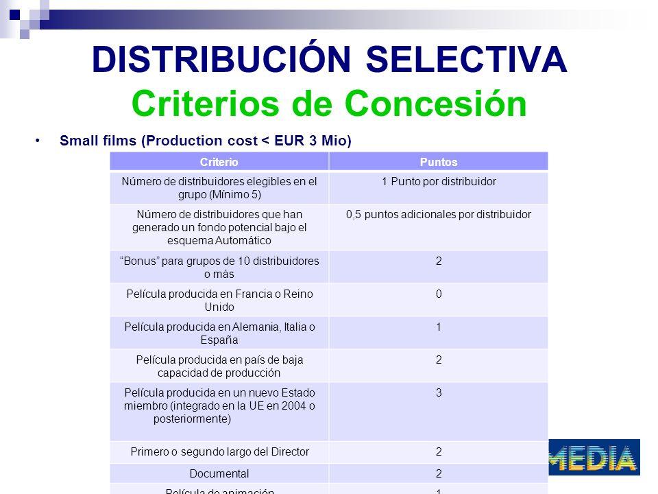 DISTRIBUCIÓN SELECTIVA Criterios de Concesión Small films (Production cost < EUR 3 Mio) CriterioPuntos Número de distribuidores elegibles en el grupo