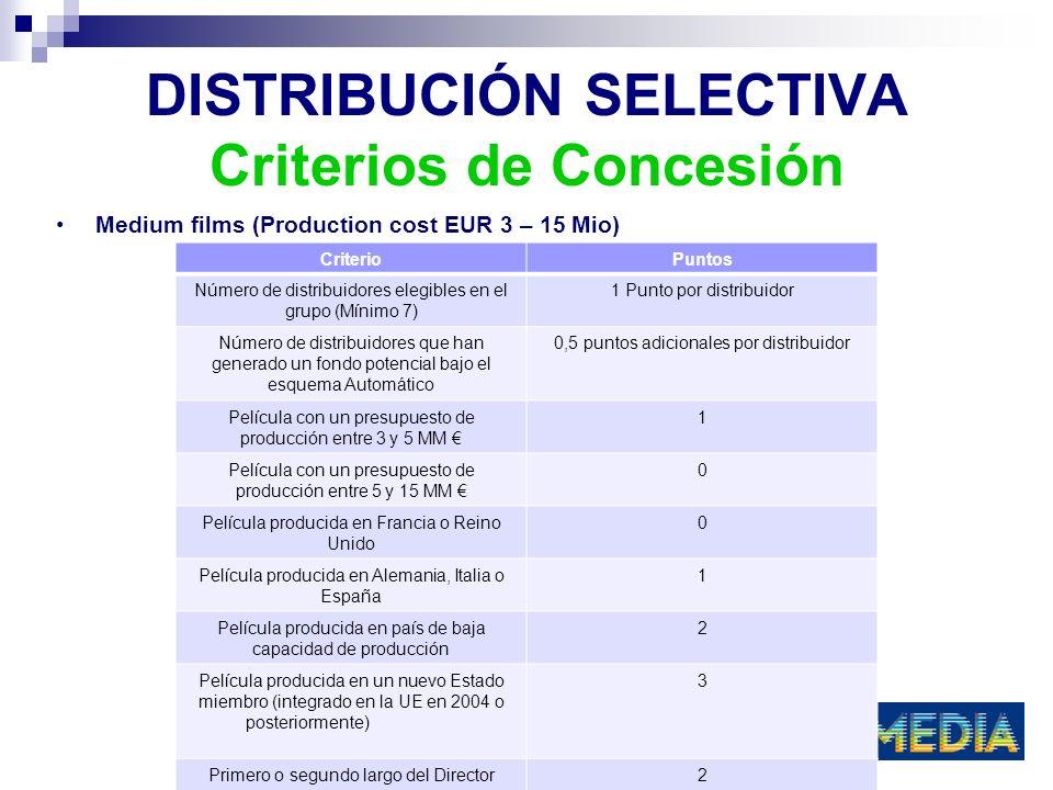 DISTRIBUCIÓN SELECTIVA Criterios de Concesión Medium films (Production cost EUR 3 – 15 Mio) CriterioPuntos Número de distribuidores elegibles en el gr