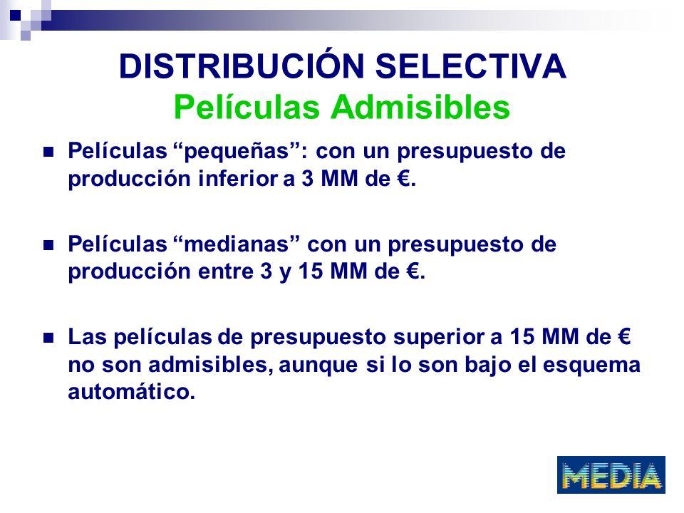 DISTRIBUCIÓN SELECTIVA Películas Admisibles Películas pequeñas: con un presupuesto de producción inferior a 3 MM de. Películas medianas con un presupu