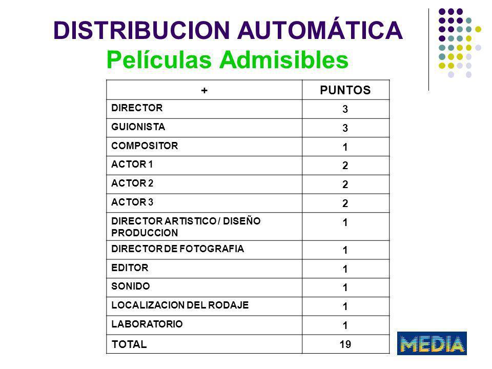 DISTRIBUCION AUTOMÁTICA Fondo de Reinversión 1.
