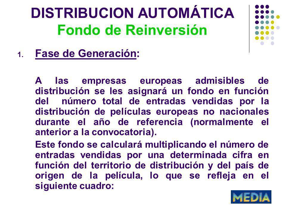 DISTRIBUCION AUTOMÁTICA Fondo de Reinversión