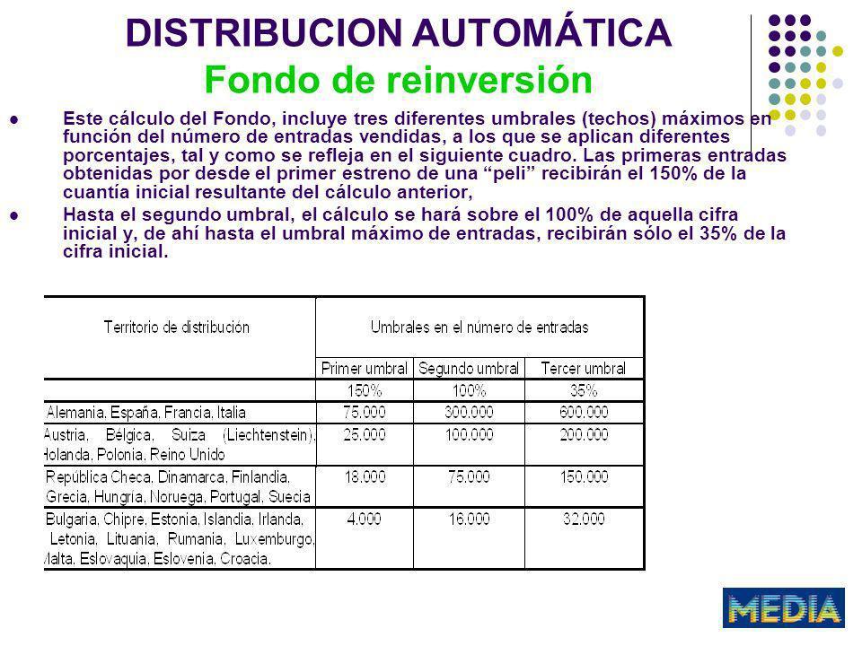 DISTRIBUCION AUTOMÁTICA Fondo de reinversión Este cálculo del Fondo, incluye tres diferentes umbrales (techos) máximos en función del número de entradas vendidas, a los que se aplican diferentes porcentajes, tal y como se refleja en el siguiente cuadro.