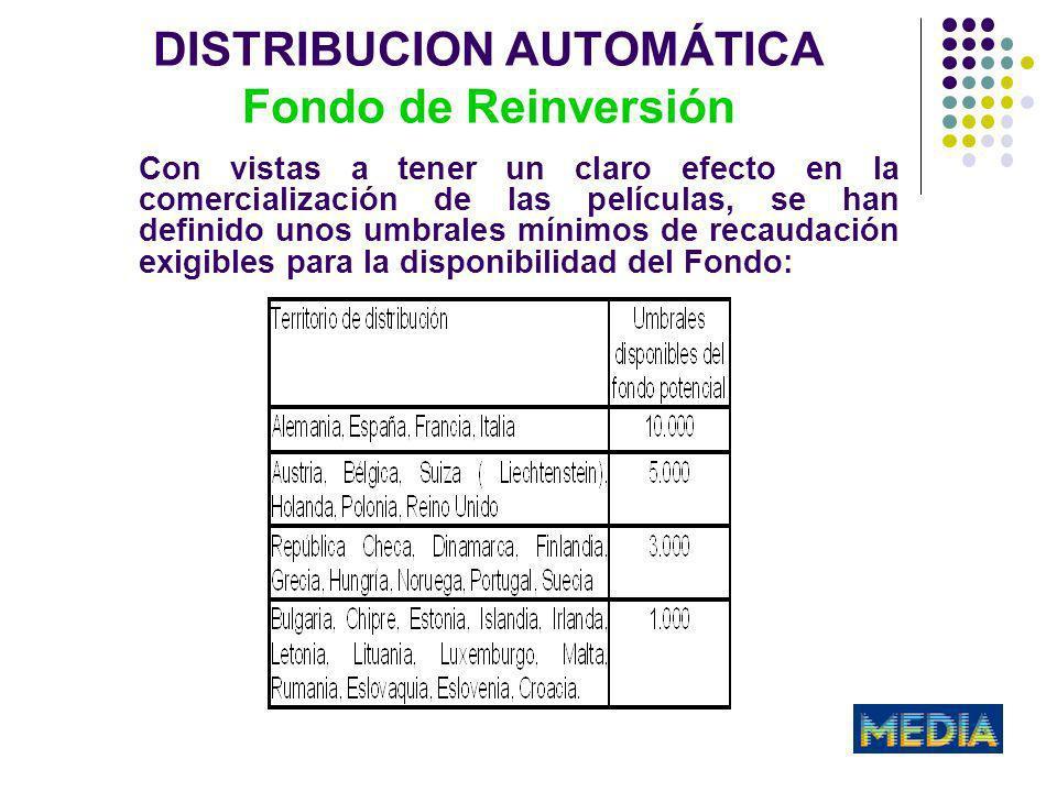 DISTRIBUCION AUTOMÁTICA Requisitos de los proyectos de reinversión 1.