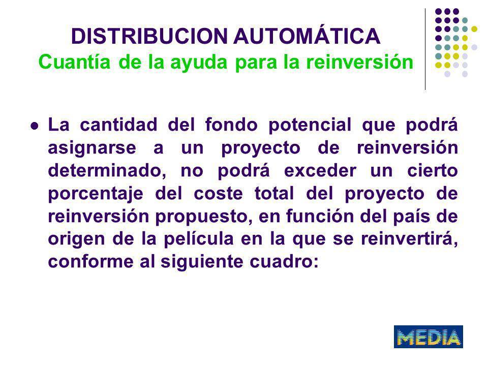 DISTRIBUCION AUTOMÁTICA Cuantía de la ayuda para la reinversión