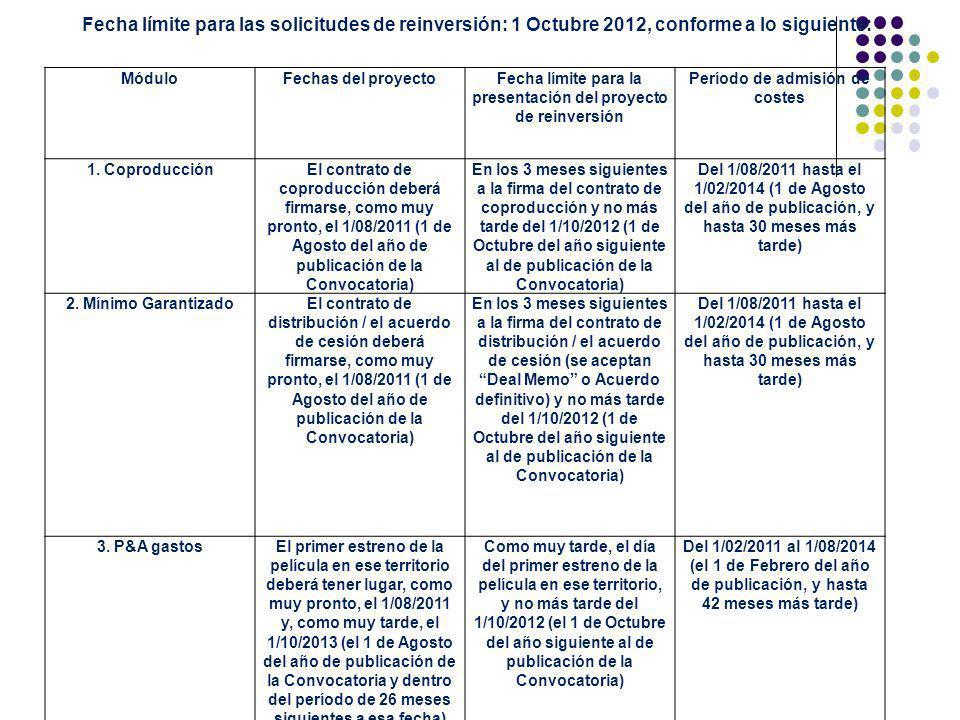 MóduloFechas del proyectoFecha límite para la presentación del proyecto de reinversión Período de admisión de costes 1.