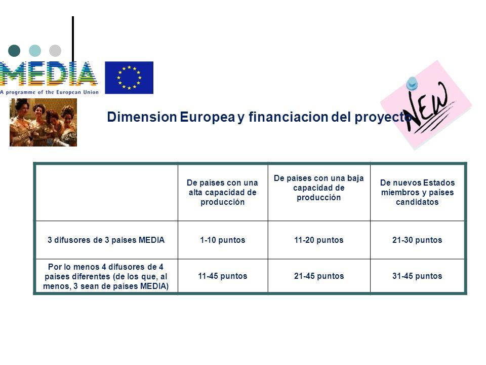 TV BROADCASTING De países con una alta capacidad de producción De países con una baja capacidad de producción De nuevos Estados miembros y paises candidatos 3 difusores de 3 paises MEDIA1-10 puntos11-20 puntos21-30 puntos Por lo menos 4 difusores de 4 paises diferentes (de los que, al menos, 3 sean de países MEDIA) 11-45 puntos21-45 puntos31-45 puntos Dimension Europea y financiacion del proyecto