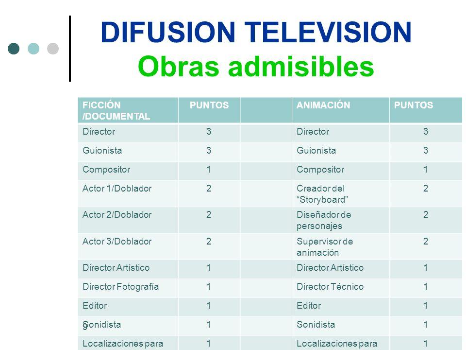 10 DIFUSION TELEVISION Obras admisibles Estreno cinematográfico.