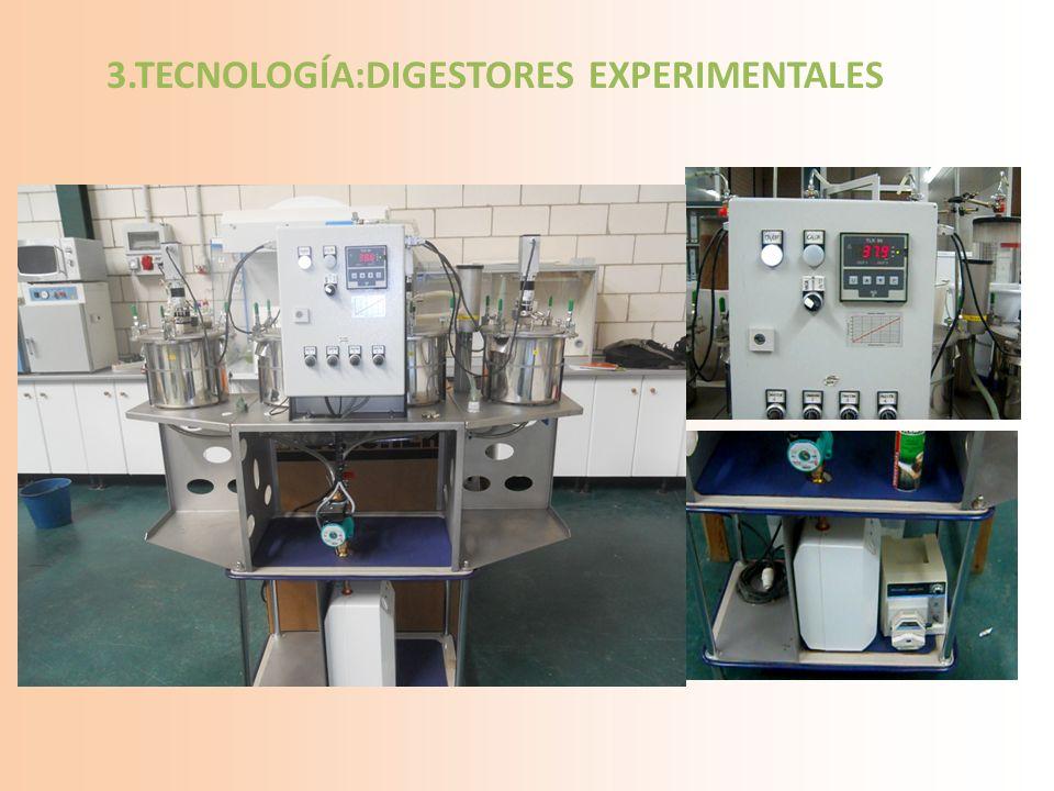 3.TECNOLOGÍA:DIGESTORES EXPERIMENTALES
