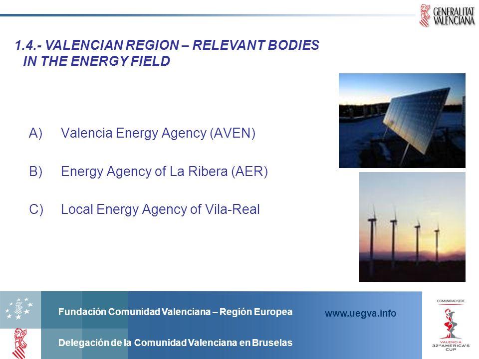 Fundación Comunidad Valenciana – Región Europea Delegación de la Comunidad Valenciana en Bruselas www.uegva.info A)Valencia Energy Agency (AVEN) B) En