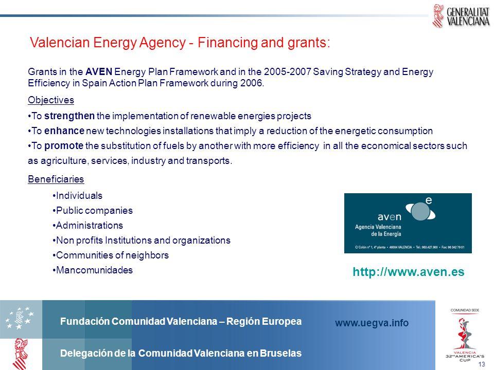 Fundación Comunidad Valenciana – Región Europea Delegación de la Comunidad Valenciana en Bruselas www.uegva.info Valencian Energy Agency - Financing a