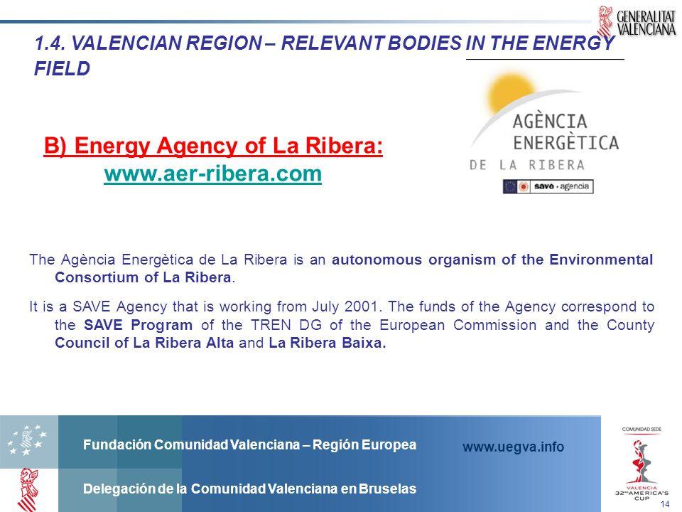 Fundación Comunidad Valenciana – Región Europea Delegación de la Comunidad Valenciana en Bruselas www.uegva.info 1.4. VALENCIAN REGION – RELEVANT BODI