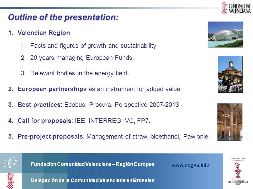 Fundación Comunidad Valenciana – Región Europea Delegación de la Comunidad Valenciana en Bruselas www.uegva.info FP7 – Energy: 1.Renewables, clean energy, C02 emissions, efficiency, etc.