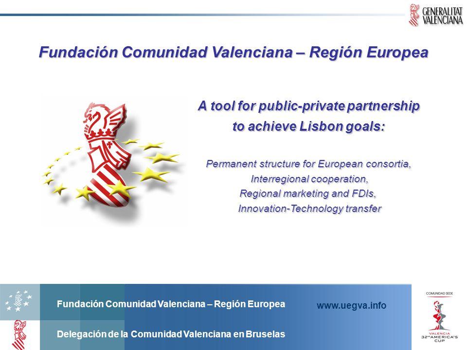 Fundación Comunidad Valenciana – Región Europea Delegación de la Comunidad Valenciana en Bruselas www.uegva.info A tool for public-private partnership