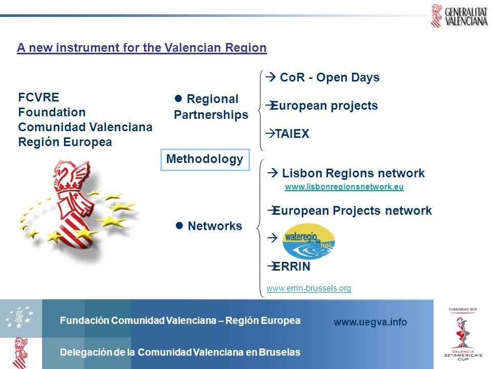 Fundación Comunidad Valenciana – Región Europea Delegación de la Comunidad Valenciana en Bruselas www.uegva.info A new instrument for the Valencian Re