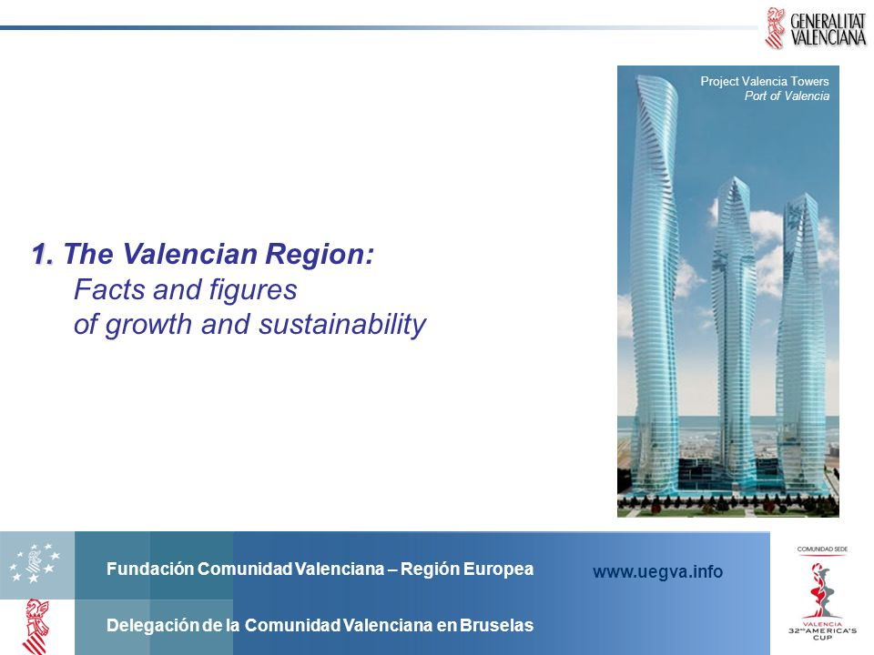 Fundación Comunidad Valenciana – Región Europea Delegación de la Comunidad Valenciana en Bruselas www.uegva.info Its a part of the Competitiveness and Innovation Framework Programme (CIP) (2007-2013) which encourages the use of information technologies, environmental technologies and renewable energy sources.